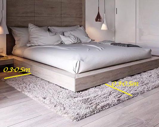 Как просто рассчитать размер коврика для спальни